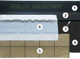 components of aquastrap