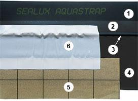 components of aquastrap